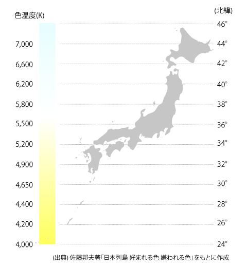 日本の地域別自然光